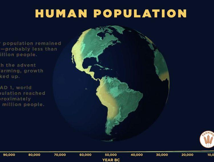 Population + Carbon